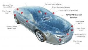 blg.b0617xi.img2_Xilinx technology driving complex ADAS and AD systems image